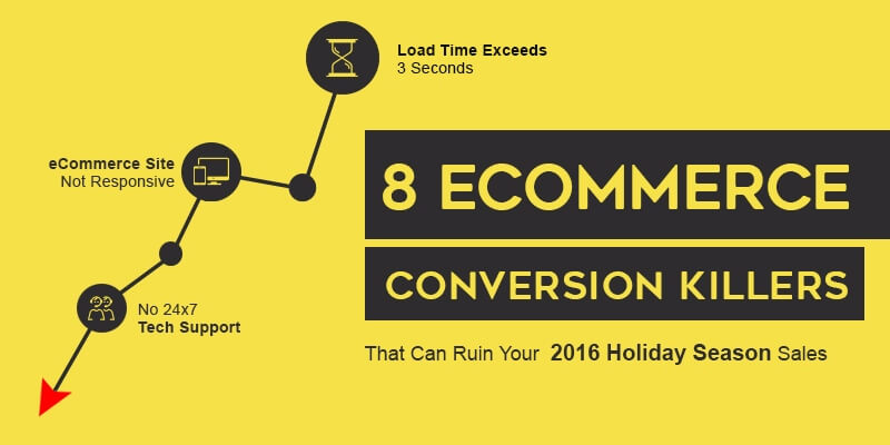 8 eCommerce Conversion Killers That Can Ruin Your 2016 Holiday Season Sales
