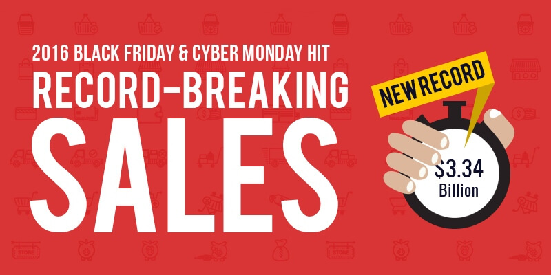 2016 Black Friday & Cyber Monday Hit Record-Breaking Sales