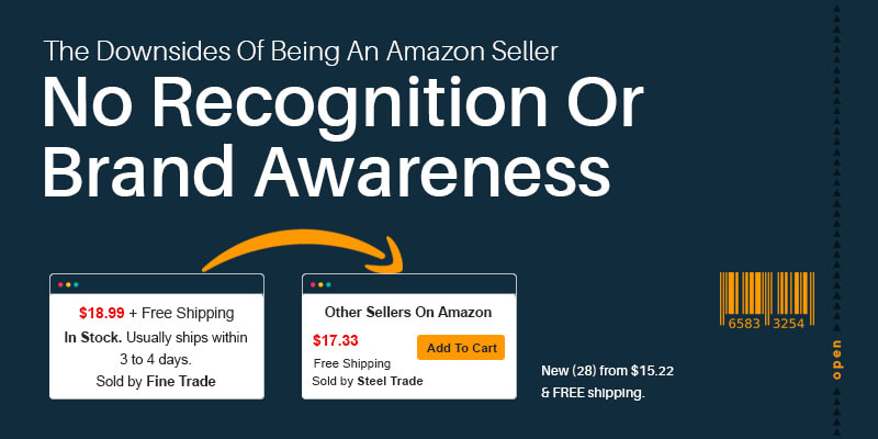 The Downsides Of Being An Amazon Seller - No Recognition Or Brand Awareness