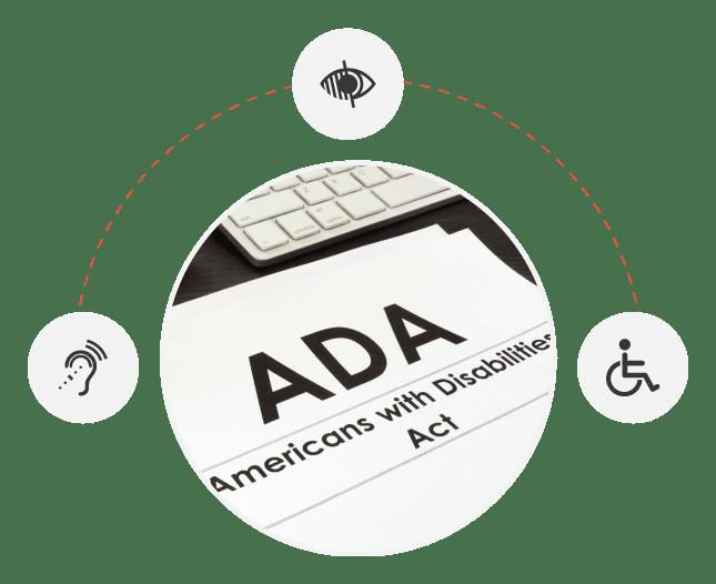 ADA Lawsuits & The Outcome