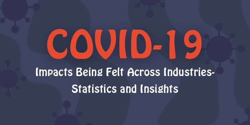 COVID-19 impacts being felt across industries- statistics and insights
