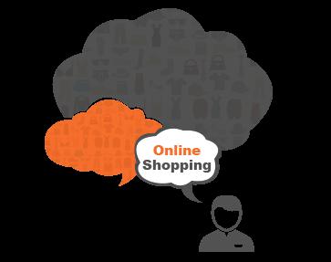 eCommerce Optimization Online Shopping Experience