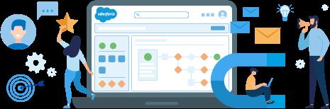 Our Marketing Cloud Services