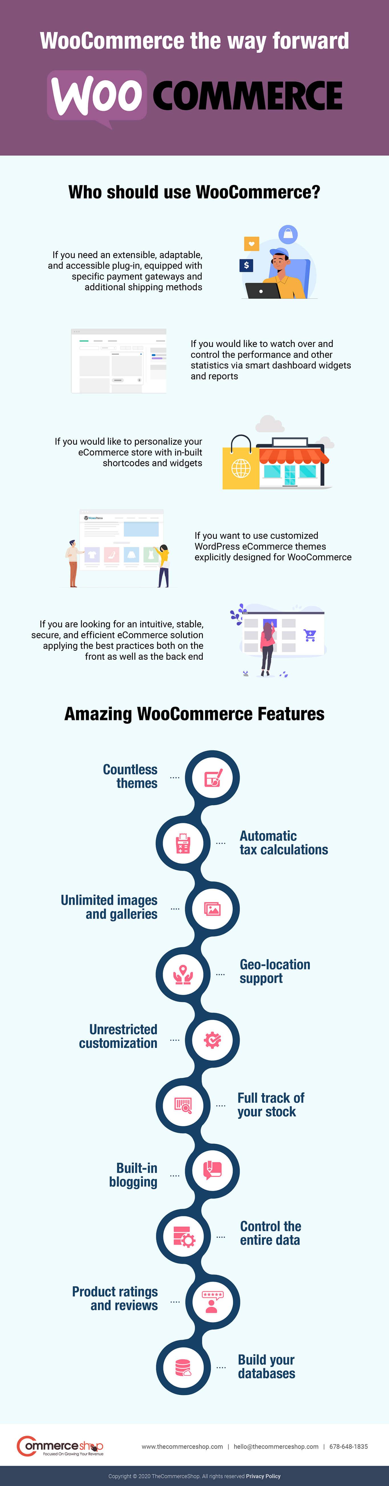 woocommerce-the-way-forward