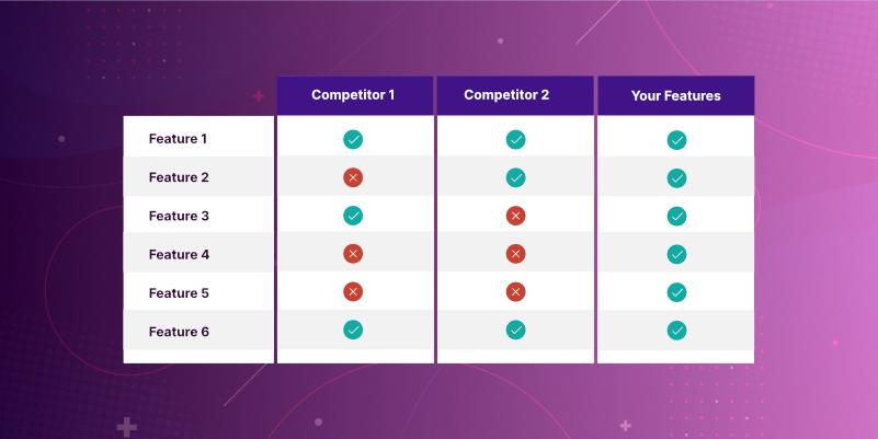 Promote your competitive advantages.