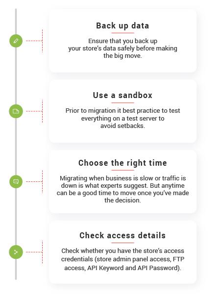 Pre Migration Checklist