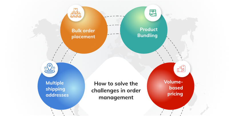Challenges in order management