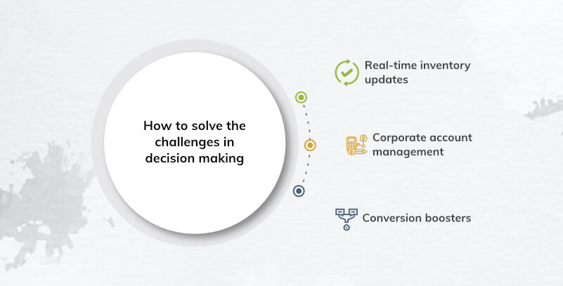 Challenges in decision making